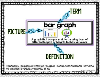 3rd Grade Common Core Math Vocabulary Cards with Definitions {105 CARDS}