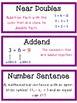 2nd Grade Common Core Math Word Wall Operations & Algebraic Thinking
