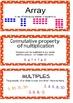 3rd Grade Common Core Math Word Wall Operations & Algebraic Thinking