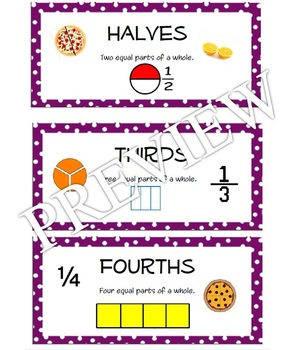 3rd Grade Common Core Math Word Wall Fractions
