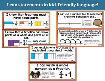 Fractions Bundle 3rd Grade
