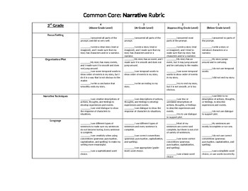3rd Grade Common Core Narrative Rubric for KIDS