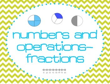 3rd Grade Common Core Numbers & Operations-Fractions Vocab