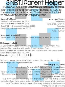 3rd Grade Common Core Math Parent Helper -also in Spanish
