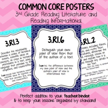 3rd Grade Common Core Poster Pack {Reading Informational & Reading Literature}