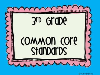 3rd Grade Common Core Posters
