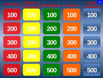 3rd Grade Common Core - Quarter 1 Jeopardy Review Game