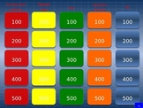 3rd Grade Common Core - Quarter 3 Jeopardy Review Game