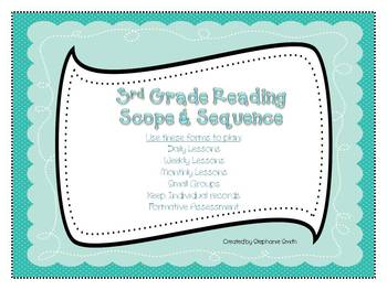 3rd Grade Common Core Reading Scope & Sequence