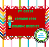 3rd Grade Common Core Reading Standards Rubrics