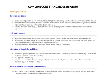 3rd Grade Common Core Reading/ELA Standards