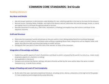 3rd Grade Common Core Reading/ELA Standards