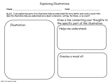 3rd Grade Common Core Reading/Informational Text Graphic Organizers
