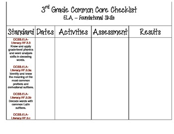3rd Grade Common Core Standard Checklist - Math & ELA Bundle
