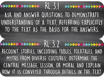 3rd Grade Common Core Standards | ELA/Reading Wall Cards