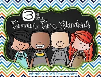 3rd Grade Common Core Standards - blue Chevron / editable