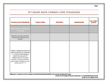 3rd Grade Common Core Standards Math Lesson Plan Charts