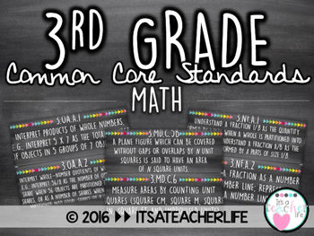 3rd Grade Common Core Standards | Math Wall Cards