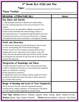 3rd Grade Common Core Planning Templates