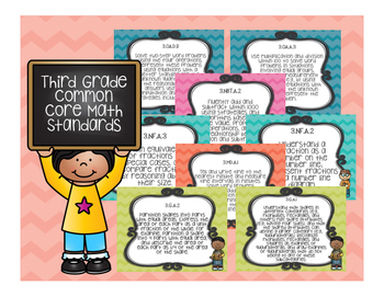 3rd Grade Common Core Standards Posters