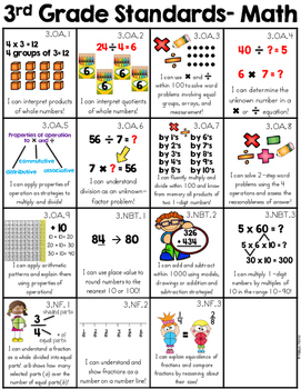 Student Common Core I Can Statements 3rd Grade With Pictures