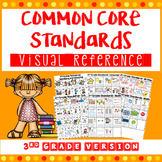 3rd grade Student Friendly I Can Statements for Common Core With Pictures