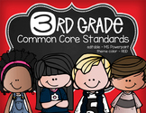 3rd gr Common Core posters - EDITABLE - PowerPoint, ELA, Math, Science, Social