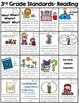 3rd Grade Common Core Standards with Visuals Bundle