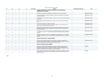 3rd Grade Common Core State Standards Checklist Part 3