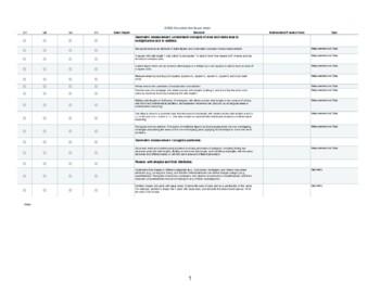 3rd Grade Common Core State Standards Checklist Part 3