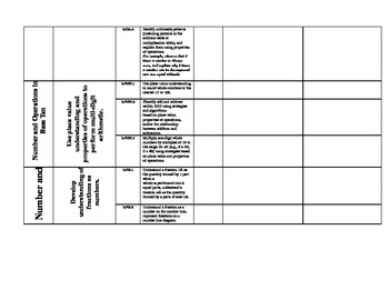 3rd Grade Common Core State Standards Math Outline