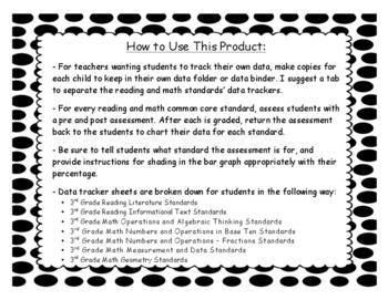 3rd Grade Common Core Student Data Tracker