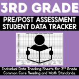 3rd Grade Common Core Student Data Tracker
