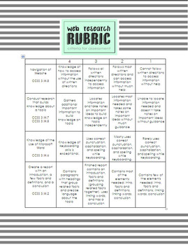 common core writing rubric Second grade common core writing rubrics pinterest explore writing rubrics this narrative writing rubric is aligned with common core standards for first grade.
