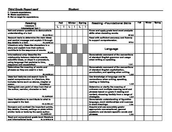 3rd grade report card  7rd Grade Common Core report card
