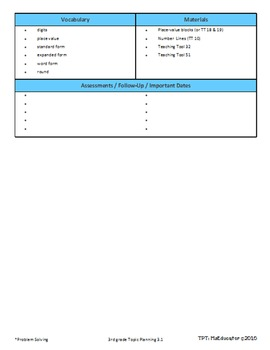 EnVision Math Common Core - 3rd Grade Topics 1-16 Outlines