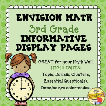 EnVision Math Common Core - 3rd Grade Informative Display Pages