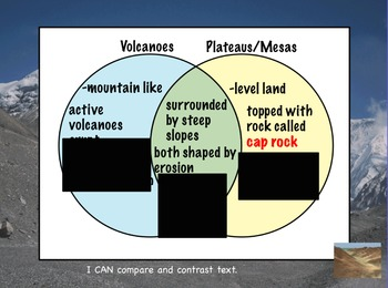 3rd Grade Compare and Contrast with Landforms Flipchart