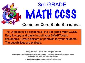 3rd Grade Complete MATH CCSS SMARTboard .notebook