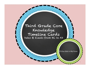 3rd Grade Core Knowledge Timeline (BC and AD)