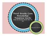 3rd Grade Core Knowledge Timeline (BCE and CE)