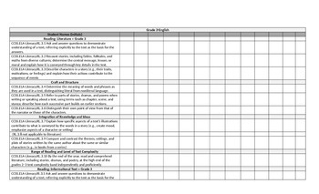 3rd Grade Common Core Standards (English) Student Chart