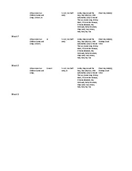 3rd Grade Curriculum/Sequence Map for General Music 3rd 9 weeks