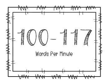 3rd Grade DIBELS EOY DORF (Oral Reading Fluency) Growth Clip Chart