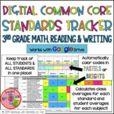 3rd Grade DIGITAL Common Core Standards Tracker for Math, Reading & Writing