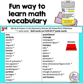 Geometry Word Wall Posters 3rd Grade with PowerPoint Slideshows Also