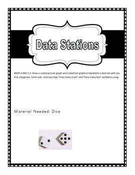 3rd Grade Data Stations