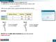 Determine the Unit Cost (EDI)
