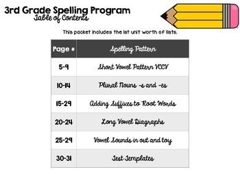 3rd Grade Differentiated Spelling Program Unit 1 - Reading Street Aligned