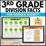 3rd Grade Division Facts {3.OA.2, 3.OA.4, 3.OA.6, 3.OA.7} Google Classroom